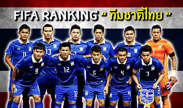 สัญลักษณ์ใหม่บอลไทย